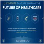 Future of Healthcare - 12 startups