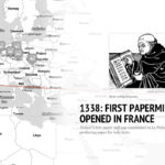 print technology history