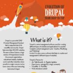 drupal facts