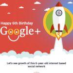 google plus history