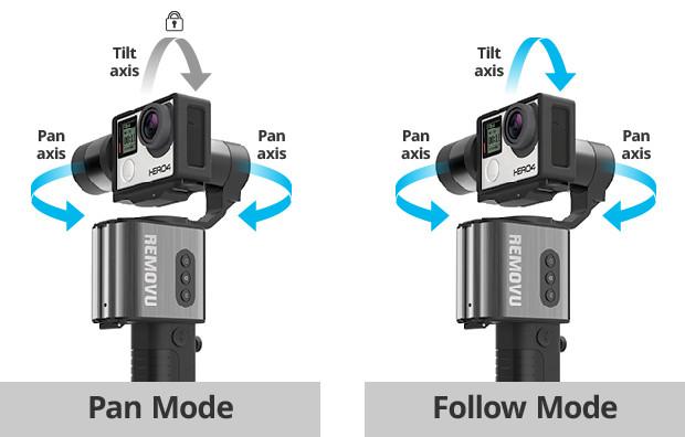 Removu S1 GoPro